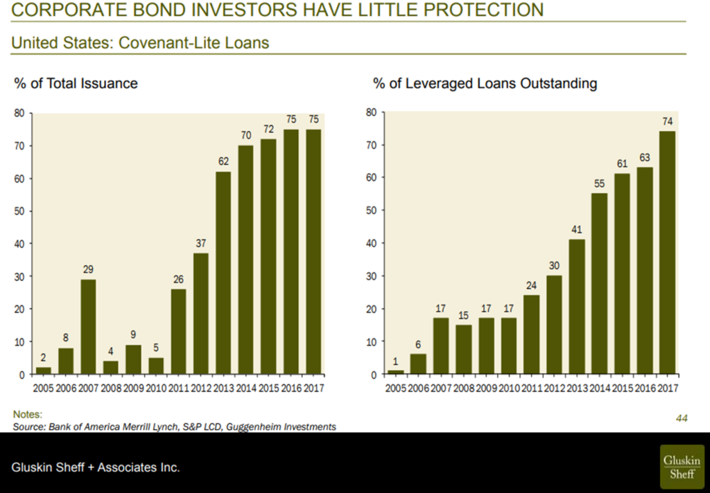 Chart of corporate bond investors